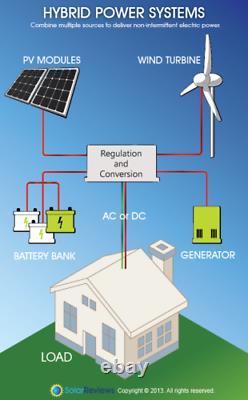 1x Skycorp Solar panel Lead crystal battery 6-CNFT-170 12V 170Ah M8-F leisure B4