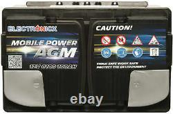 Electronicx Portable Edition Battery AGM 100AH 12V Supply Battery Leisure