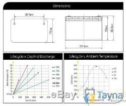 LiFOS 68 Lithium Leisure Battery Advanced Lightweight 68Ah