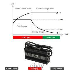 LiFePo4 Battery 12.8V 100Ah Lithium-Ion Iron Phosphate 12V Leisure Solar Caravan